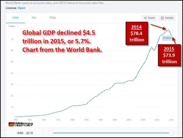 1938世界gdp_GDP标签 至诚财经