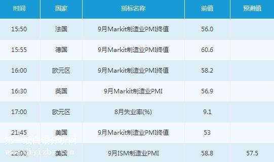 10月2日至经济_2015年10月2日财经新闻 沪指投资者均损24万