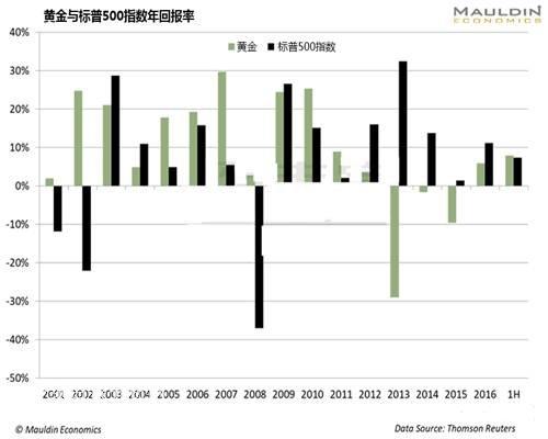2018年经济?;奔鋉18年金融市场,会再次陷入08年的金融?;?IMF副总裁分析