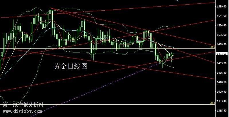 香港民众期货(11月19日)专家点评:回踩确认成锤头 金银延续低多