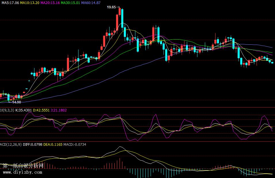 1韩元等于多少人民币元大师:纸白银弱势小幅下跌 鲍威尔讲话后继续承压(图)