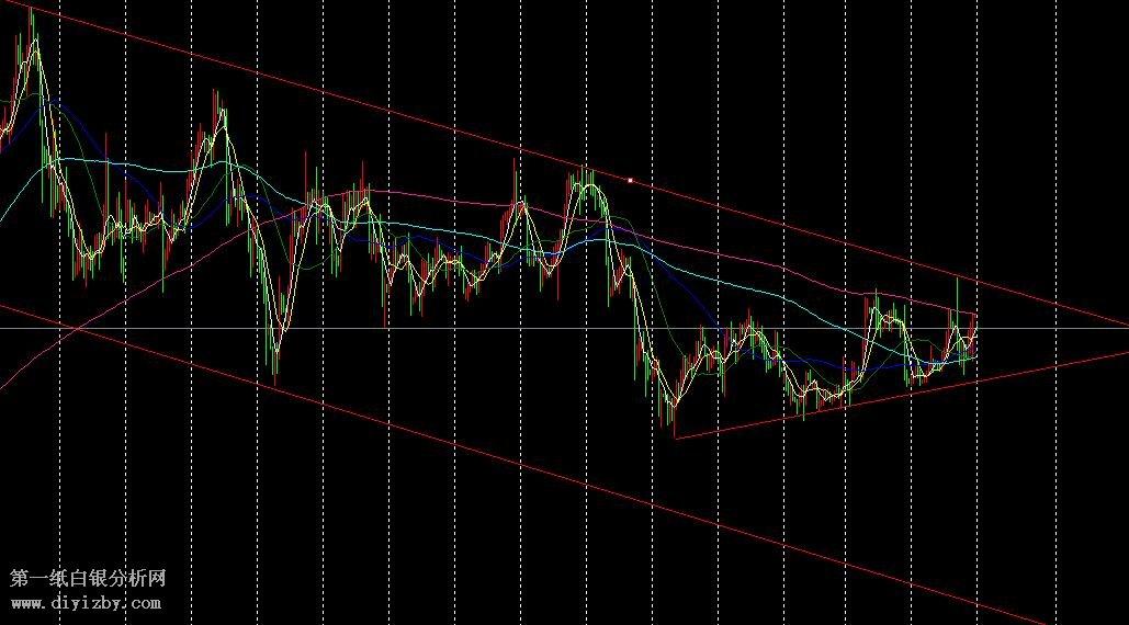 每股收益有什么作用黄金三角区间震荡 原油先调后涨